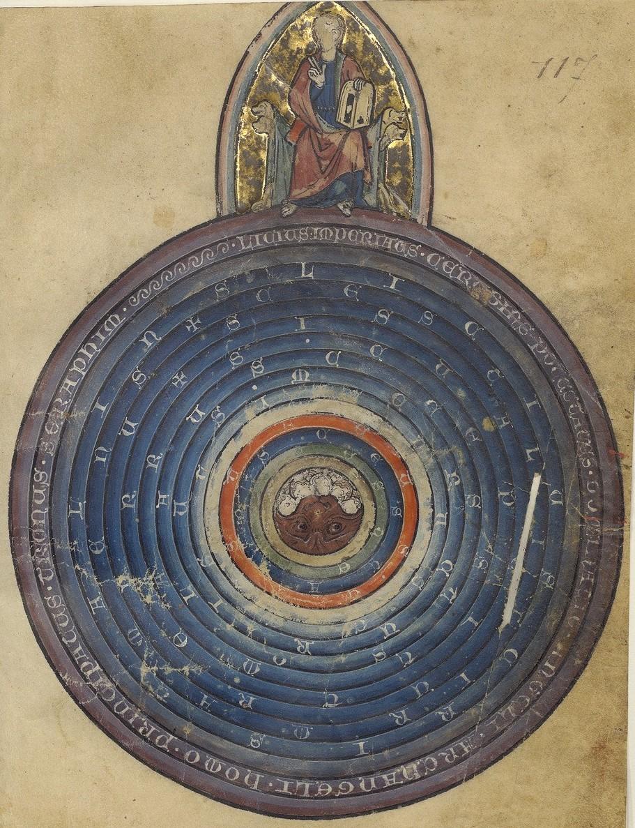 Gautier de Metz cosmos